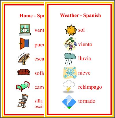 CHSH-Teach - Spanish Teaching Resources and Downloads