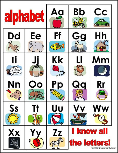 Alphabet Charts For Preschool Alphabet Charts Color bw
