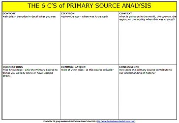 Printables Primary Source Analysis Worksheet christian homeschool hub resources and guide the 6 cs of primary source analysis worksheet