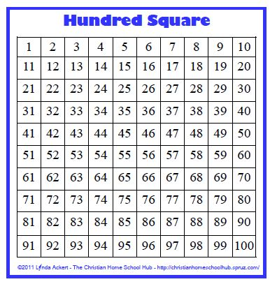 ... pool nfl superbowl squares fun printable dcsf numbers and patterns